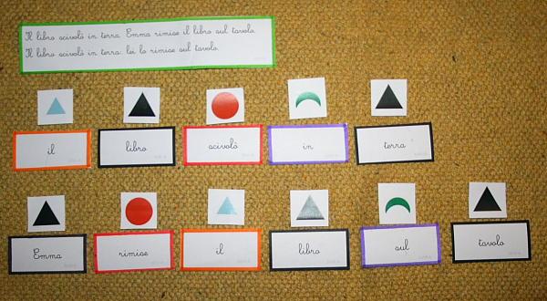 scatola grammaticale VI pronomi