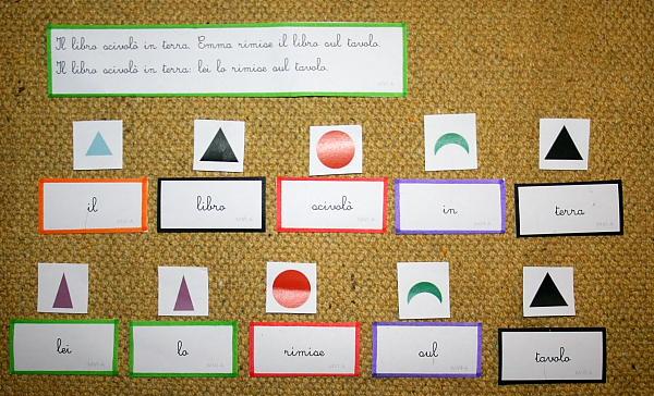 scatola grammaticale VI 6