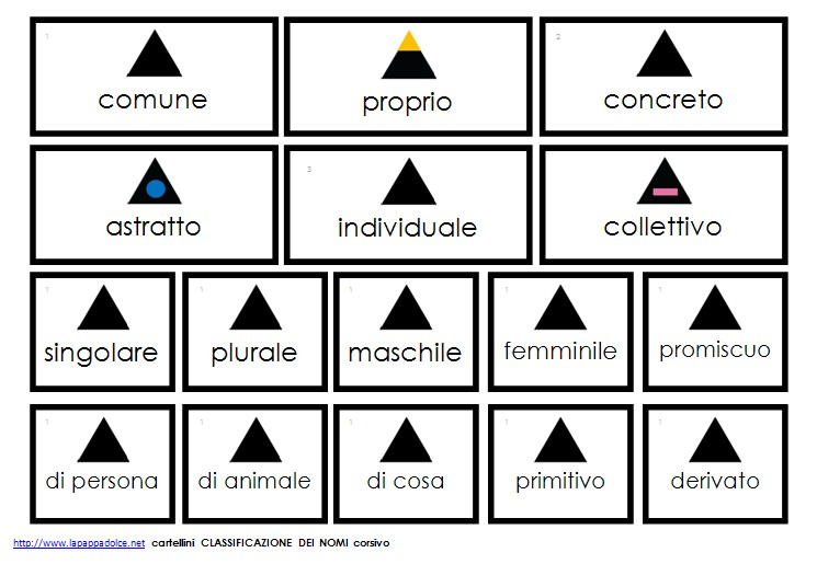 cartellini CLASSIFICAZIONE DEI NOMI stampato minuscolo 6