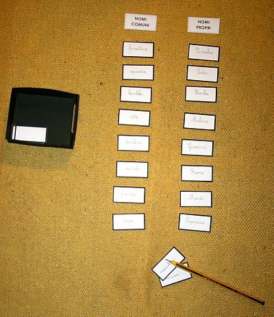 Psicogrammatica Montessori: nomi comuni e nomi propri
