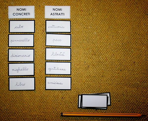 Psicogrammatica Montessori: nomi astratti e concreti