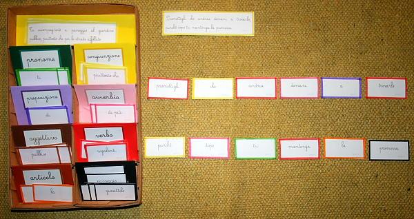 Psicogrammatica Montessori: scatola grammaticale VII (cartellini)