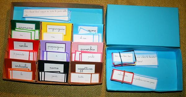 scatola grammaticale VIII interiezioni