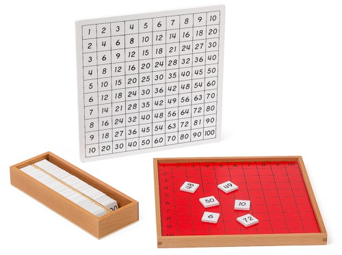 tavola pitagorica e tombolini