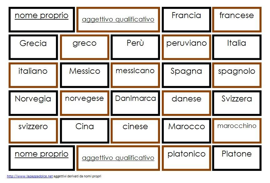 aggettivi derivati da nomi propri STAMPATO MINUSCOLO 16