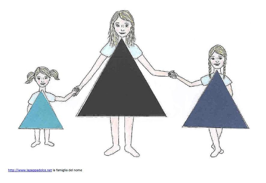 famiglia-del-nome-Montessori-articolo-nome-aggettivo-10