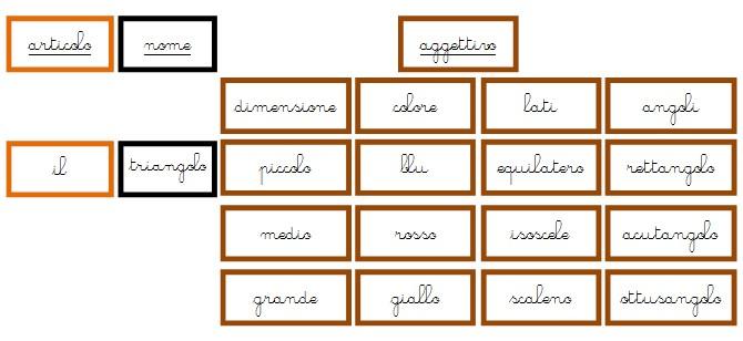 gioco del detective Montessori 14