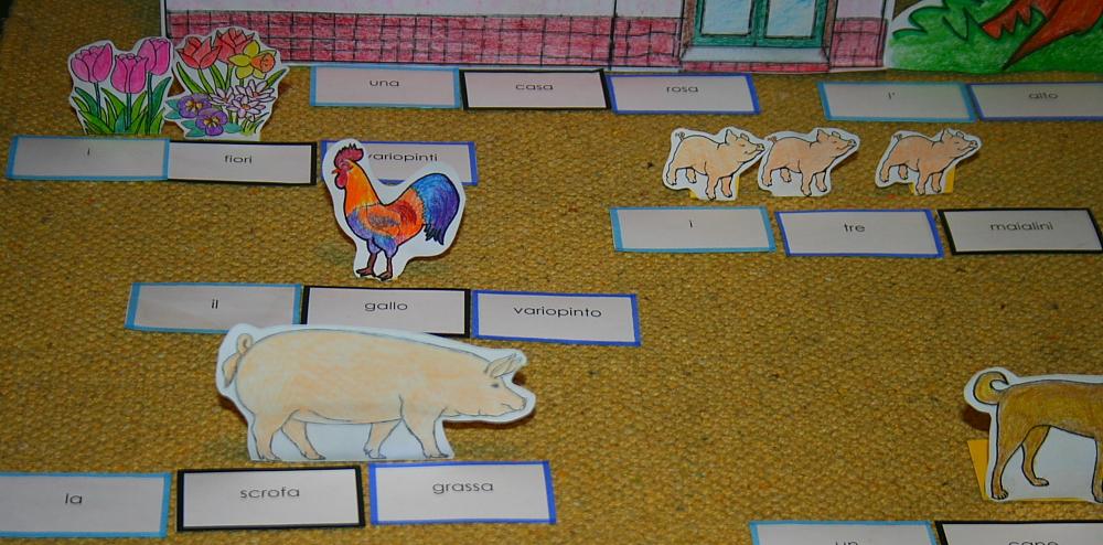 Psicogrammatica Montessori: funzione dell'aggettivo