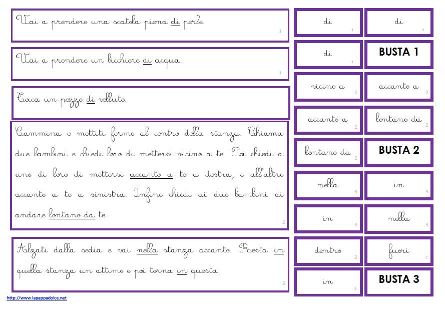 Comandi per le preposizioni – Psicogrammatica Montessori