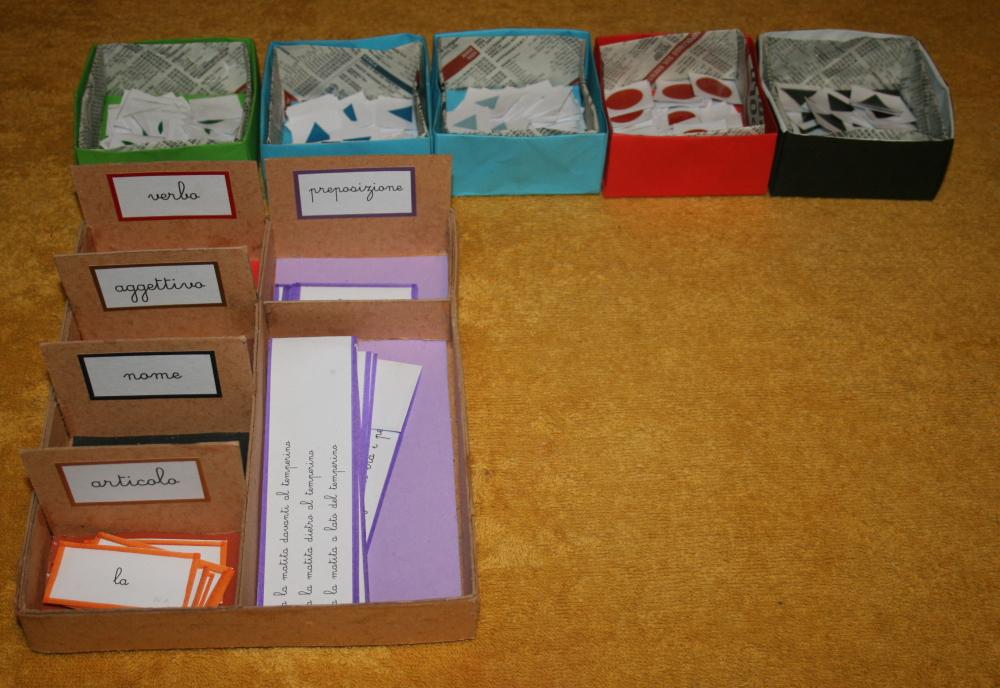 Scatola grammaticale IV esercizi - Psicogrammatica Montessori