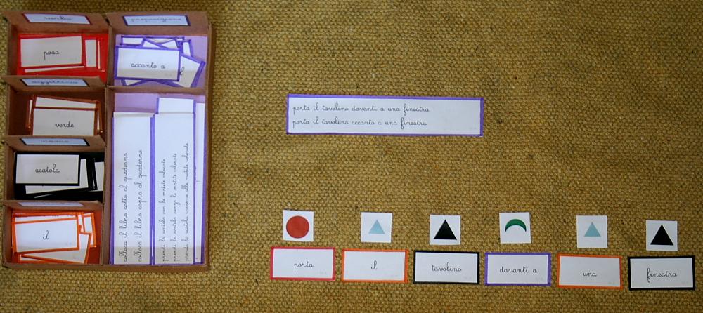 Scatola grammaticale IV: spostamenti - Psicogrammatica Montessori