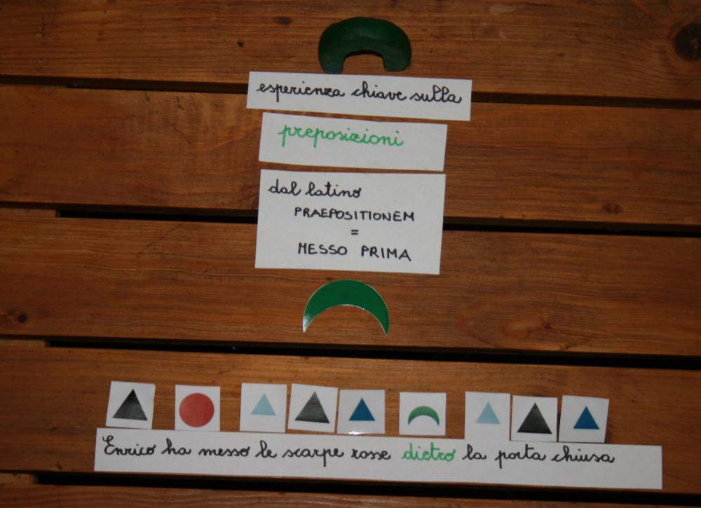 preposizioni Montessori 31