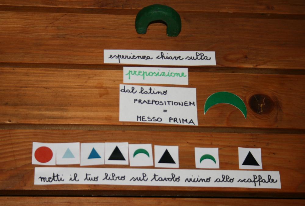 preposizioni Montessori 45