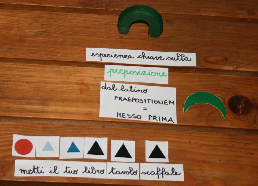 preposizioni Montessori 46