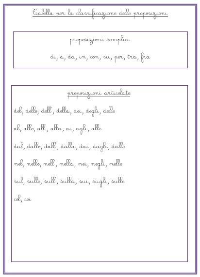 tavola-delle-preposizioni-semplici-e-articolate-montessori-4