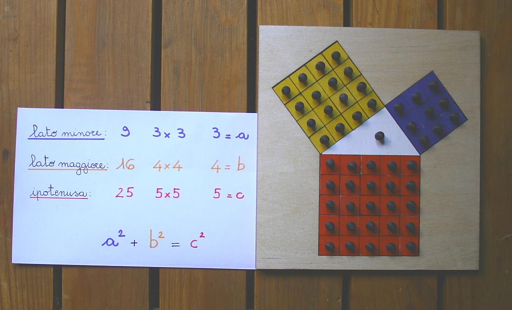 teorema Pitagora Montessori 33