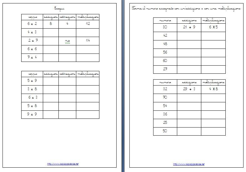 Esercizi di aritmetica per la classe seconda