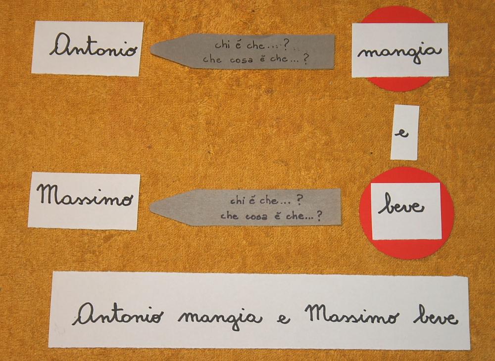 L'analisi della proposizione e del periodo col metodo Montessori