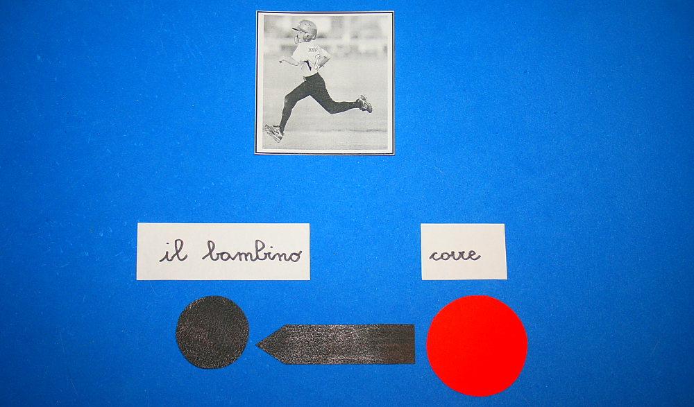 Analisi logica col metodo Montessori - azioni illustrate