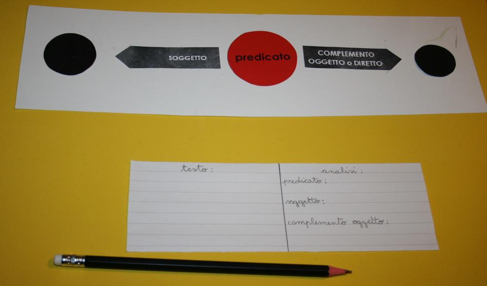 Analisi logica Montessori: scatola A3