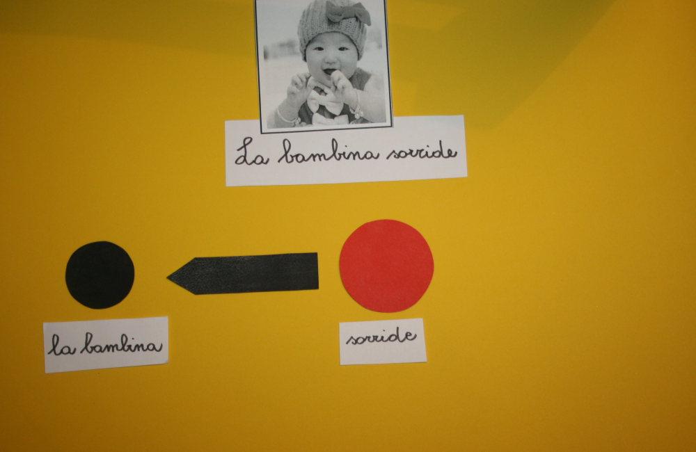 Esperienza chiave per l'analisi della lettura Montessori