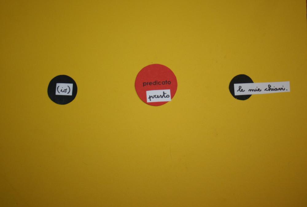 Analisi logica Montessori pronomi personali complemento