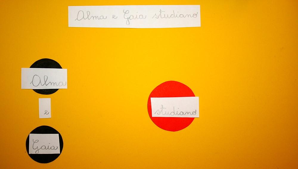 Analisi della lettura Montessori secondo caso: due soggetti e un'azione