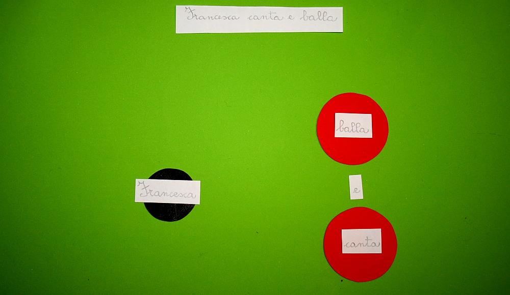 Analisi della lettura Montessori - terzo caso: un soggetto e due azioni