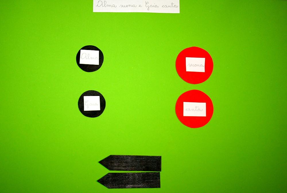 Analisi della lettura Montessori - Quarto caso: due soggetti e due predicati