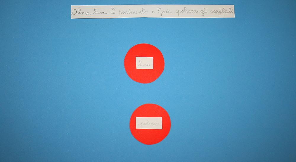 Analisi della lettura Montessori - ottavo caso: due soggetti, due predicati e due oggetti