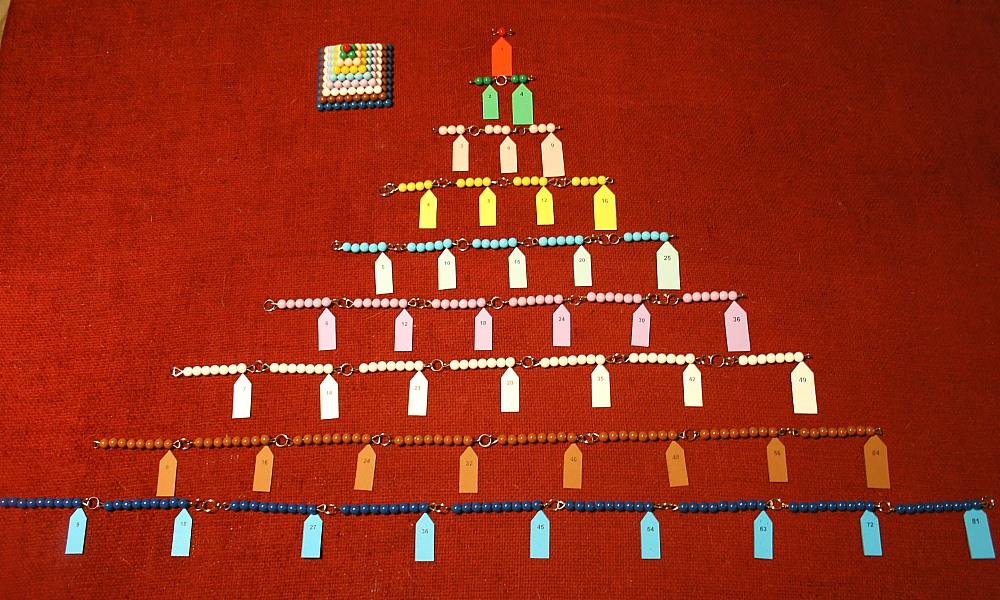 Quadrati e catene di perle colorate Montessori presentazioni ed esercizi